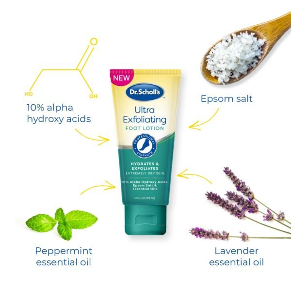 image of ultra exfoliating foot lotion ingredients