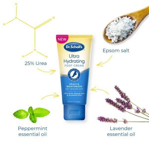 image of ultra hydrating foot cream ingredients